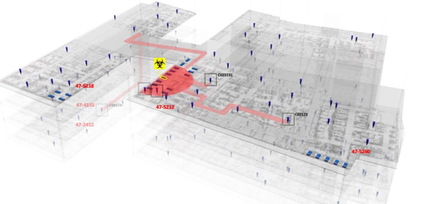 RFID Real-Time Location System RTLS